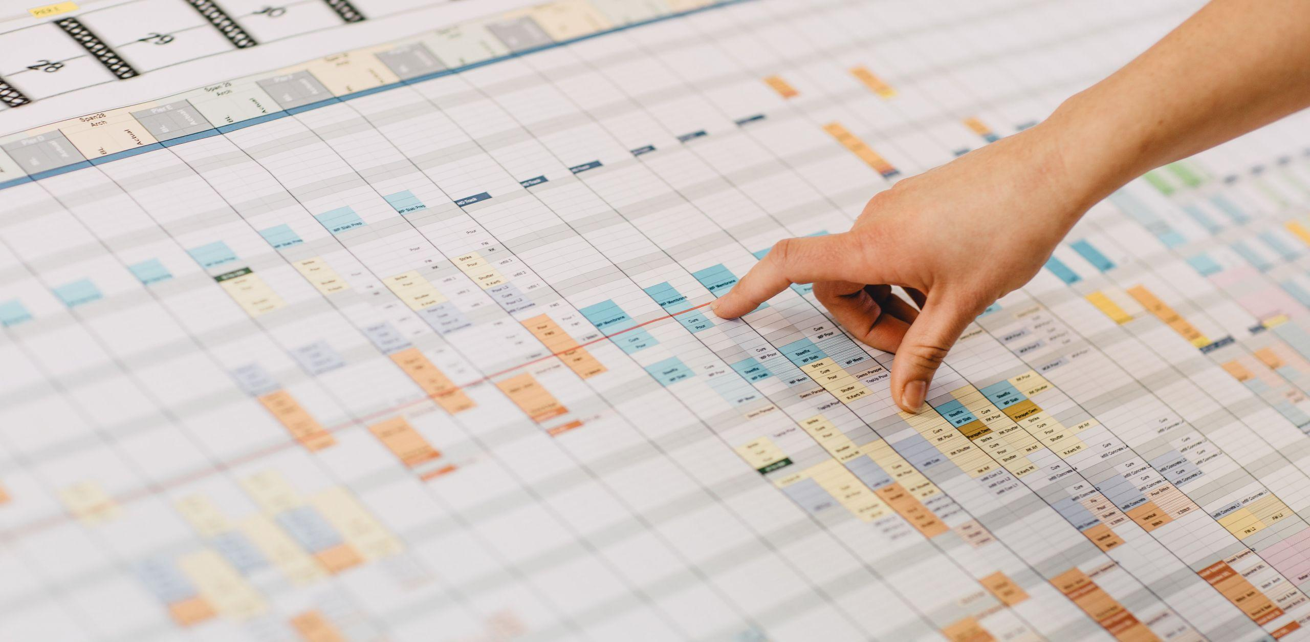 planning and scheduling